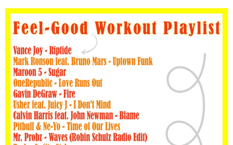 My Latest Feel-Good Workout Playlist {March 2015}