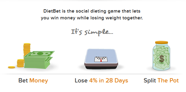 DietBet game